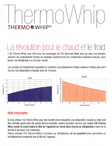 Courbes thermiques Siphons ISI Thermo Whip