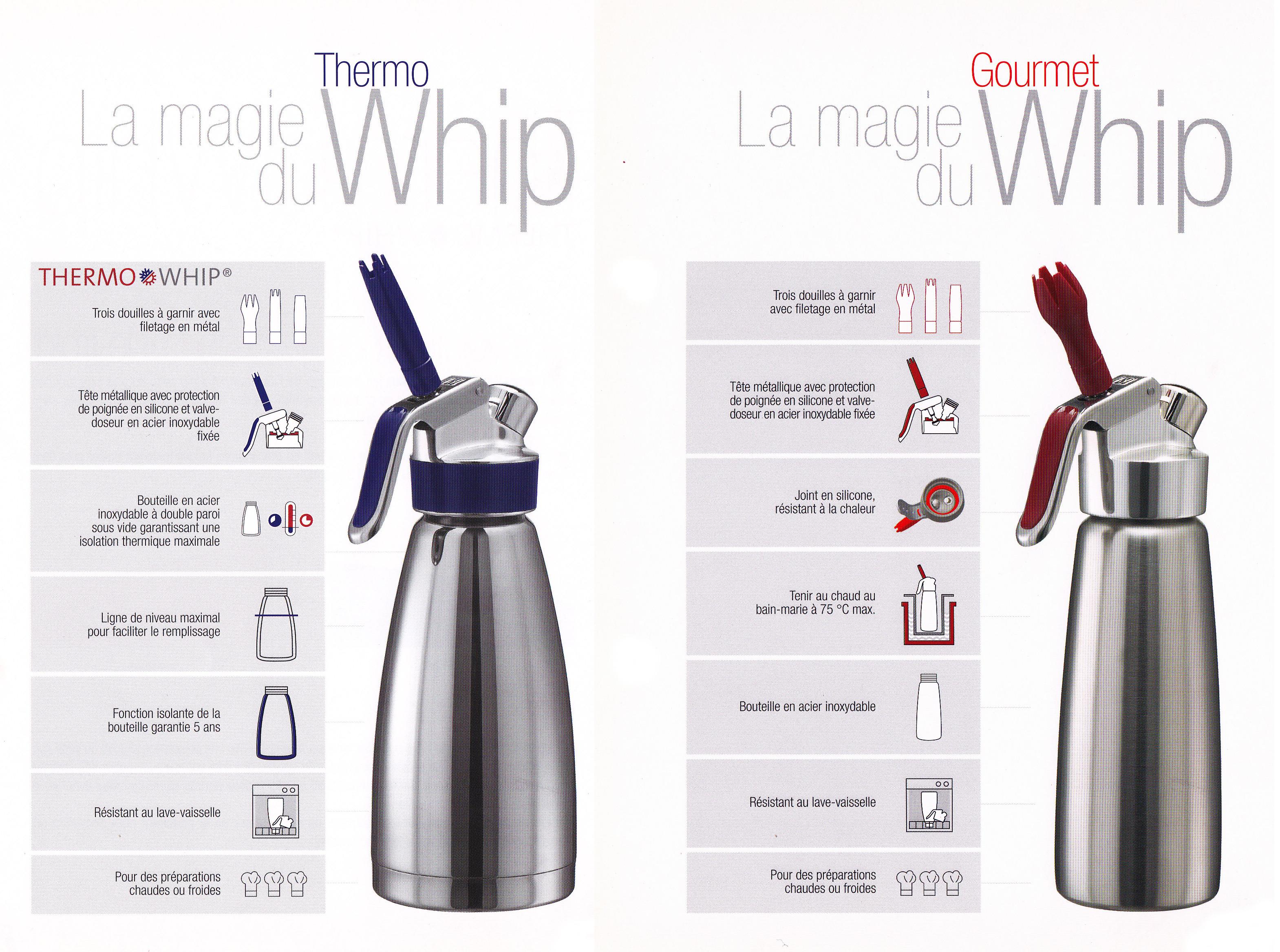 le siphon: comment bien l'utiliser ? [les] gourmantissimes - Syphon De Cuisine Professionnel